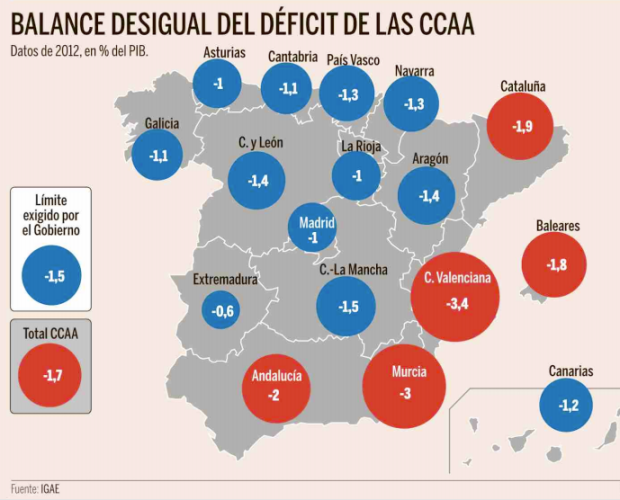 Mapa deficit 2012
